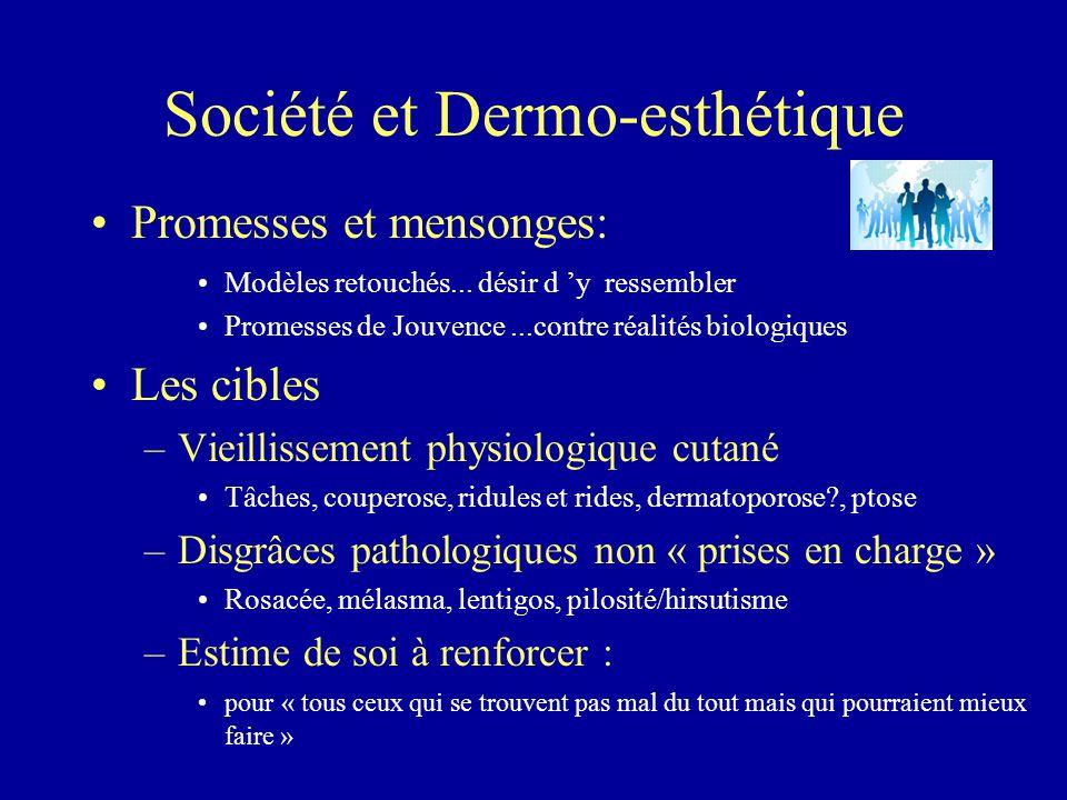 Société et Dermo-esthétique