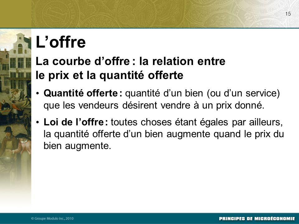07/24/09 15. L'offre. La courbe d'offre : la relation entre le prix et la quantité offerte.