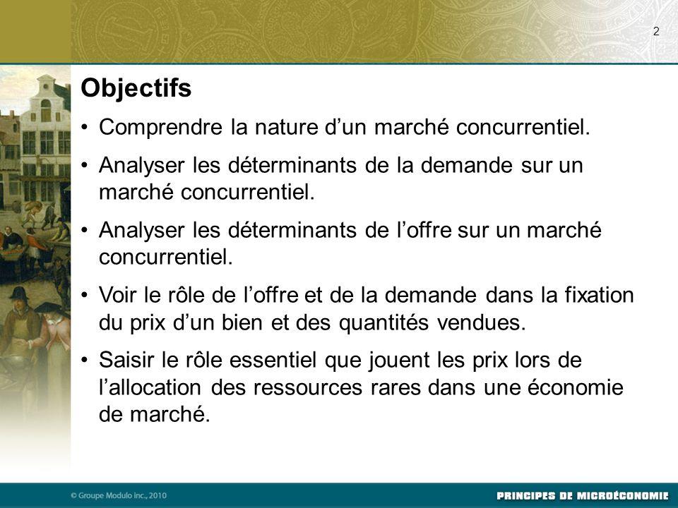Objectifs Comprendre la nature d'un marché concurrentiel.