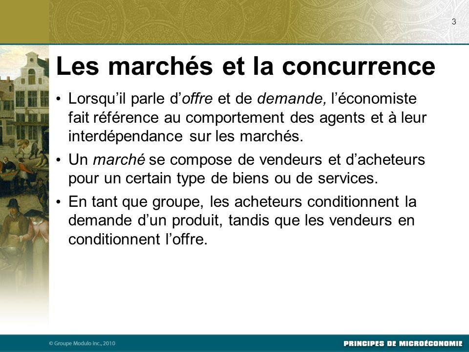 Les marchés et la concurrence