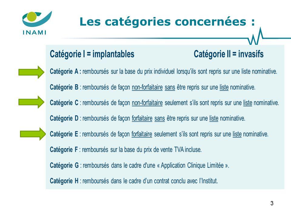 Les catégories concernées :