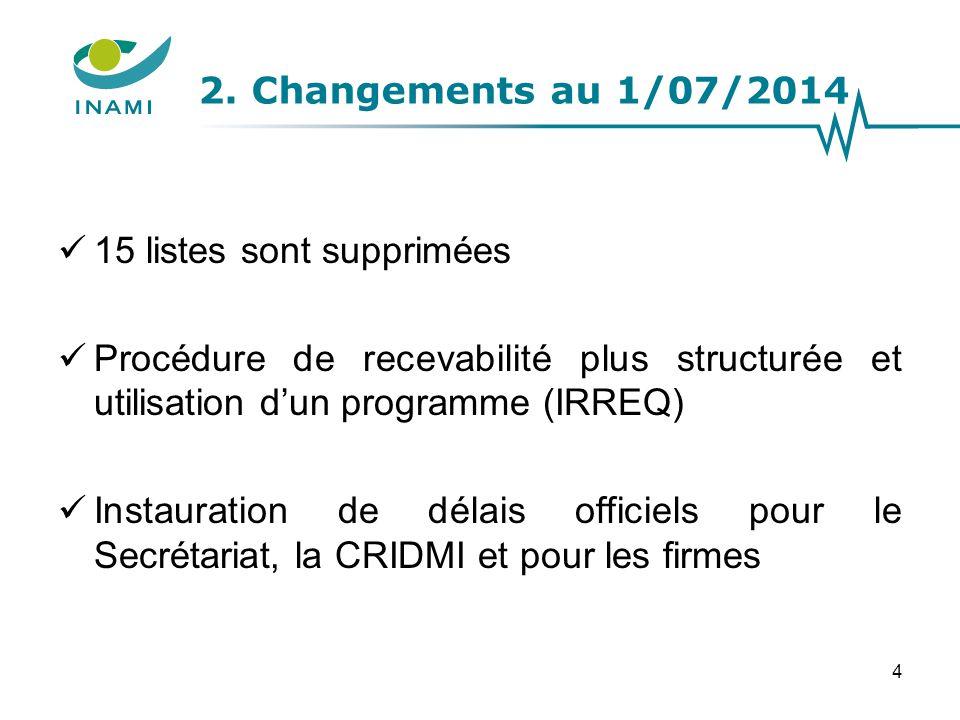 2. Changements au 1/07/2014 15 listes sont supprimées. Procédure de recevabilité plus structurée et utilisation d'un programme (IRREQ)