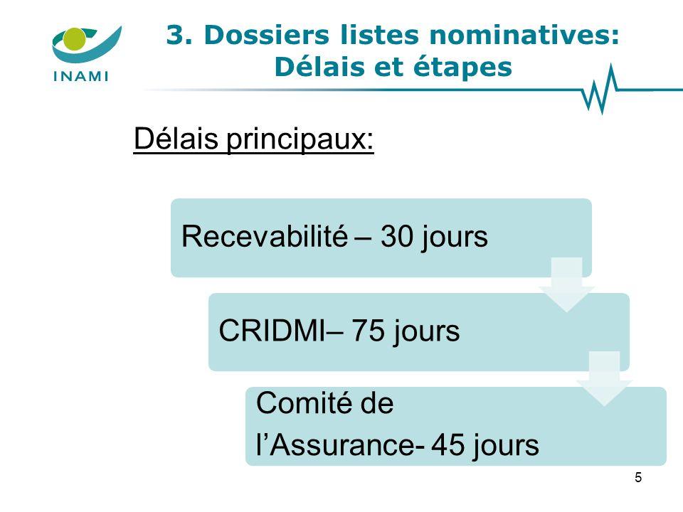 3. Dossiers listes nominatives: Délais et étapes
