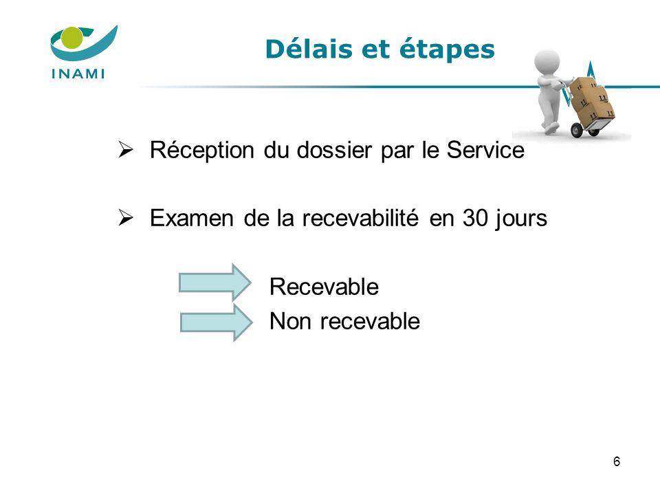 Délais et étapes Réception du dossier par le Service