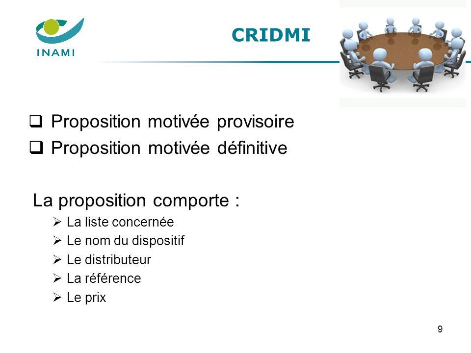 Proposition motivée définitive La proposition comporte :