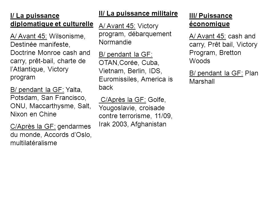 II/ La puissance militaire