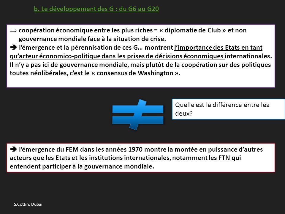 b. Le développement des G : du G6 au G20