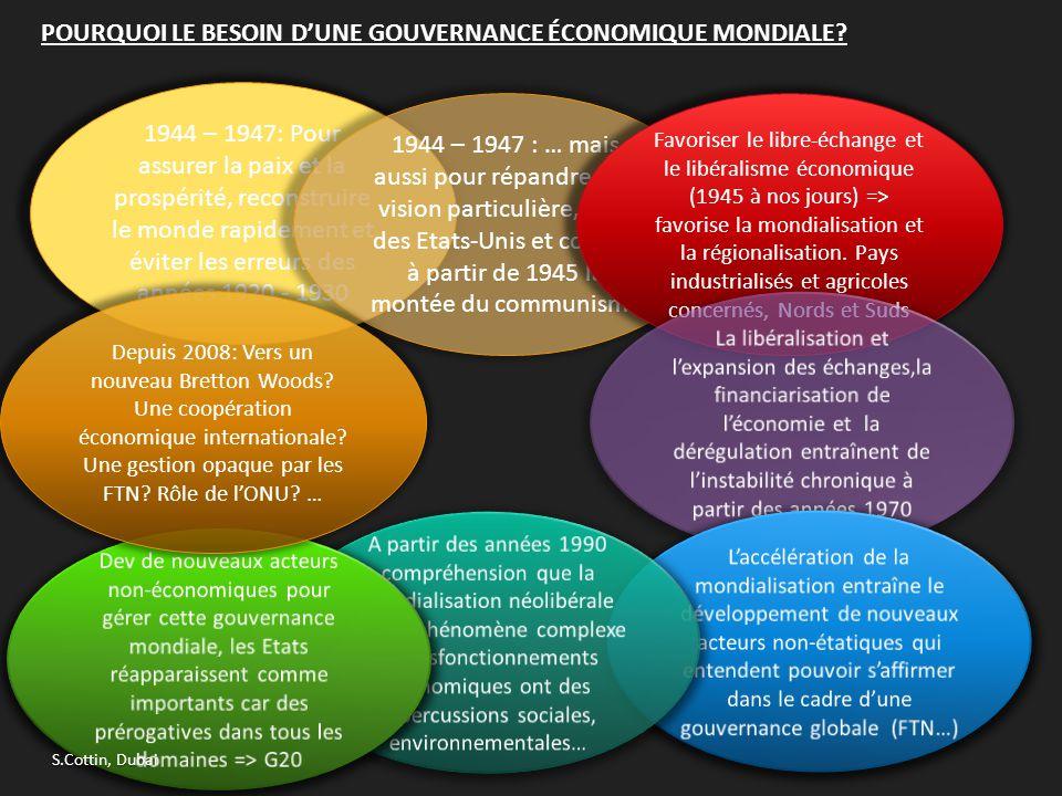 POURQUOI LE BESOIN D'UNE GOUVERNANCE ÉCONOMIQUE MONDIALE