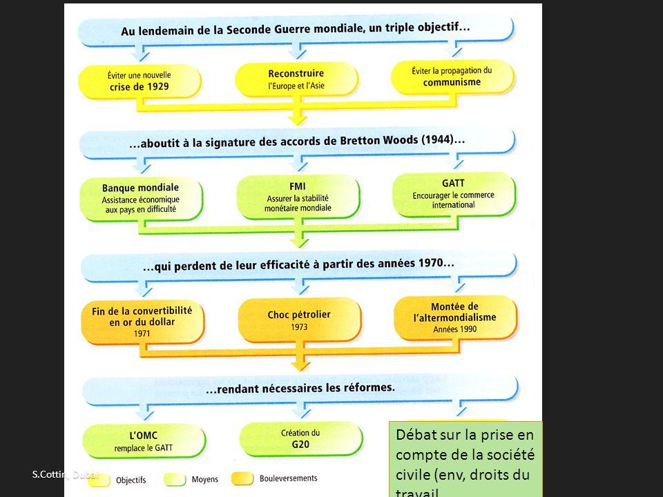 Débat sur la prise en compte de la société civile (env, droits du travail…