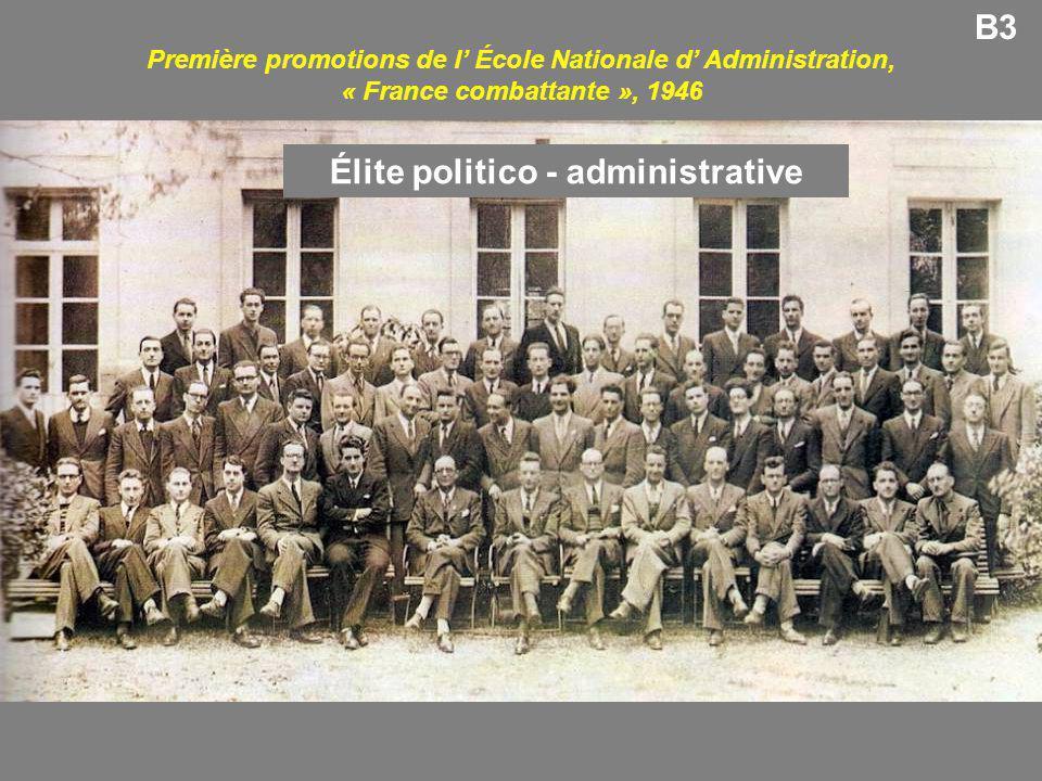 Élite politico - administrative