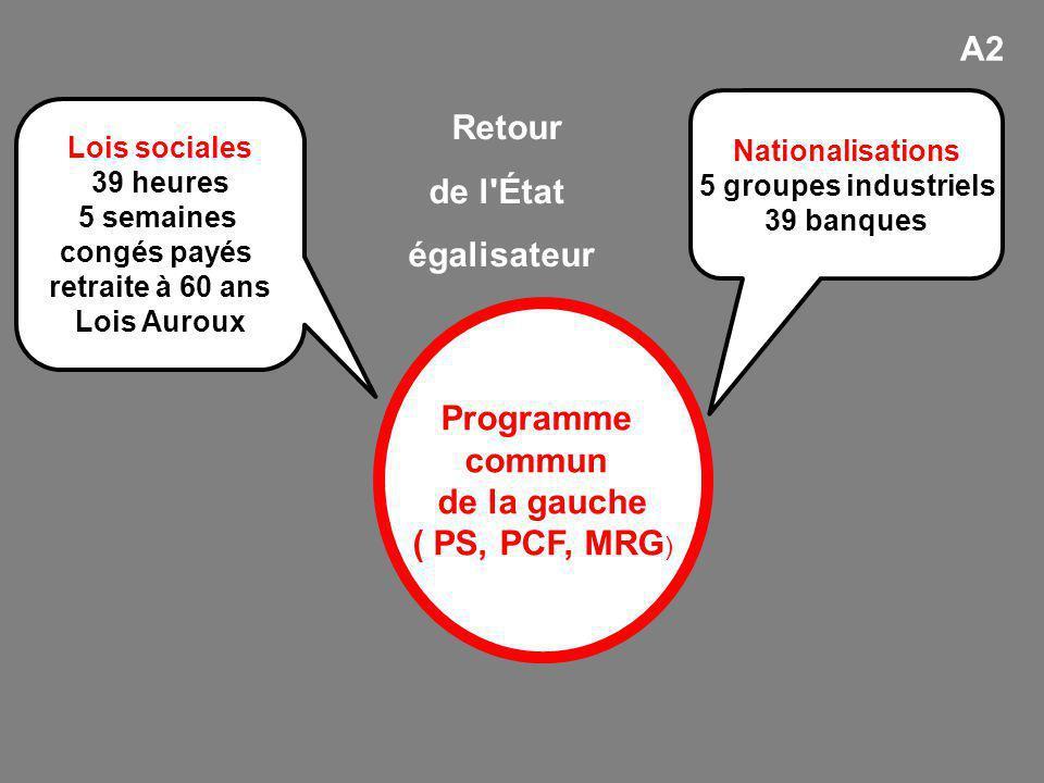 Retour de l État égalisateur Programme commun de la gauche