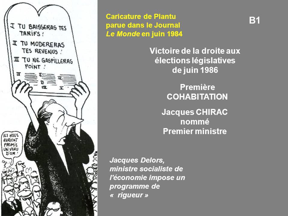 B1 Victoire de la droite aux élections législatives de juin 1986