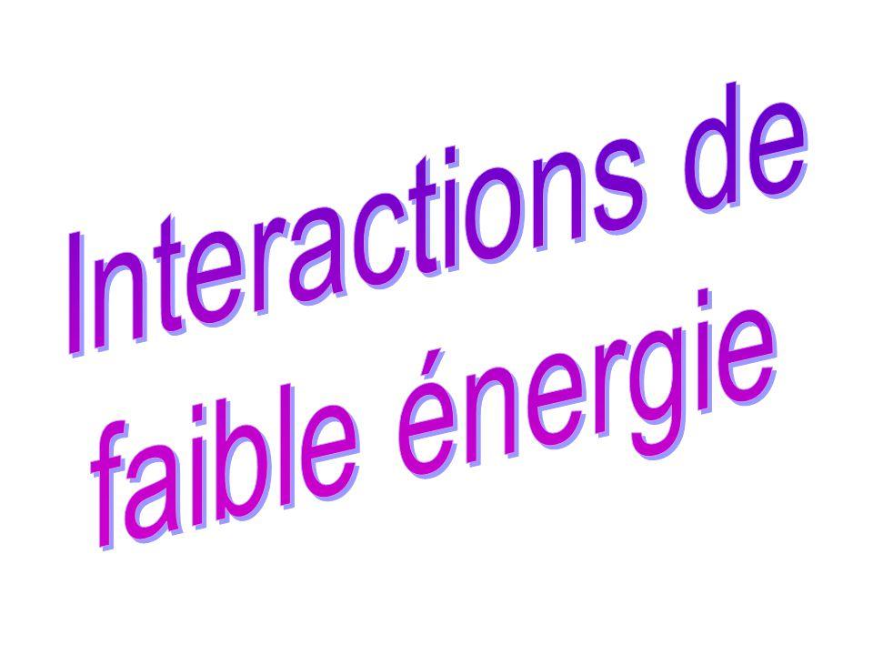Interactions de faible énergie