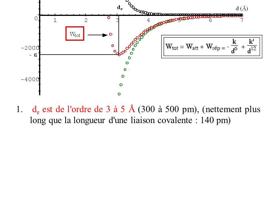 de est de l ordre de 3 à 5 Å (300 à 500 pm), (nettement plus long que la longueur d une liaison covalente : 140 pm)