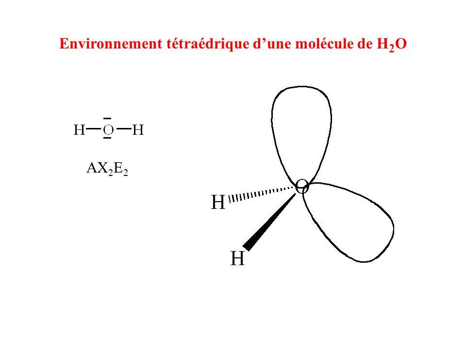 Environnement tétraédrique d'une molécule de H2O
