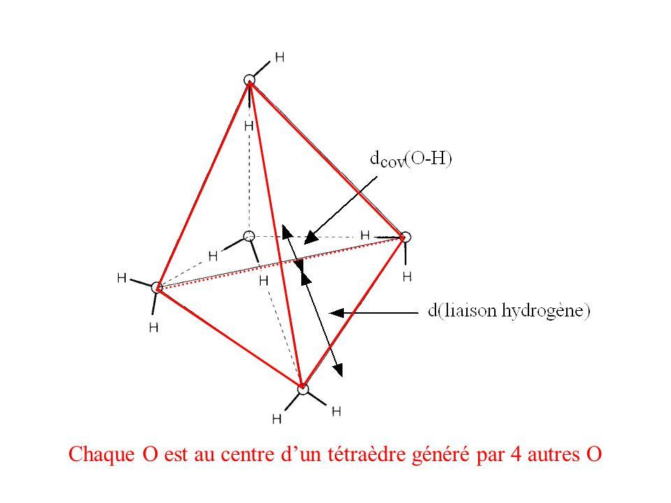 Chaque O est au centre d'un tétraèdre généré par 4 autres O