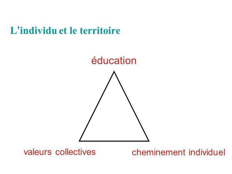 L'individu et le territoire