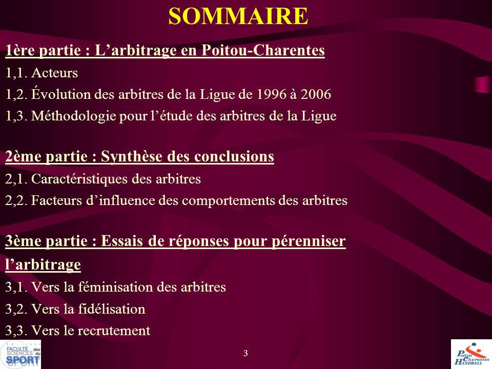 SOMMAIRE 1ère partie : L'arbitrage en Poitou-Charentes