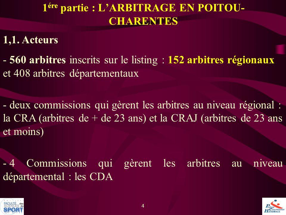1ére partie : L'ARBITRAGE EN POITOU-CHARENTES