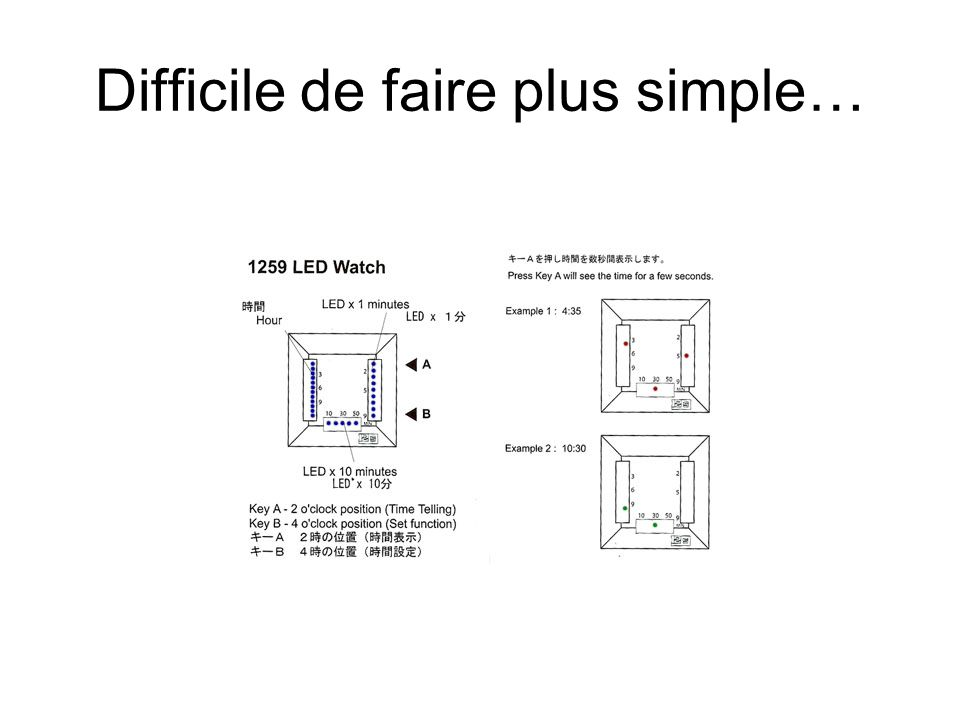 Difficile de faire plus simple…