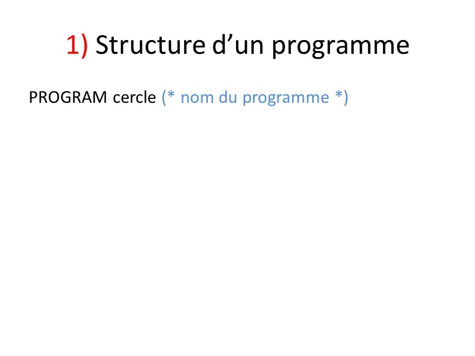 1) Structure d'un programme