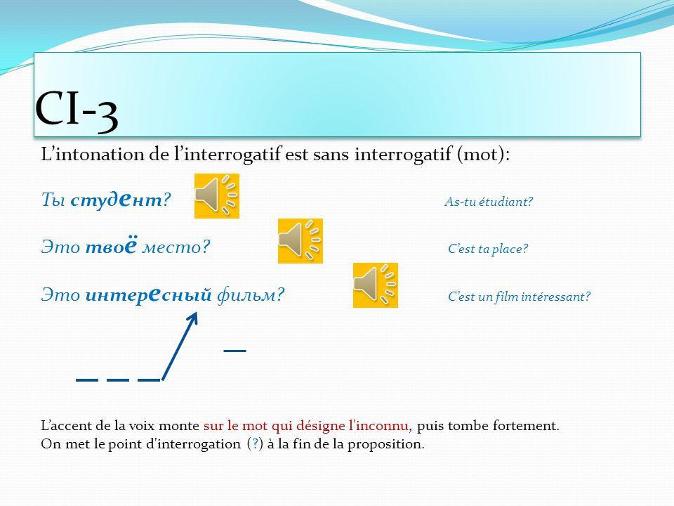 CI-3 L'intonation de l'interrogatif est sans interrogatif (mot):