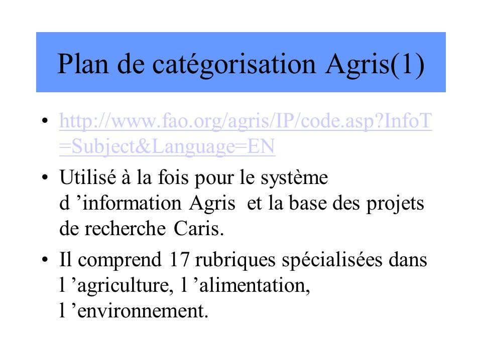 Plan de catégorisation Agris(1)