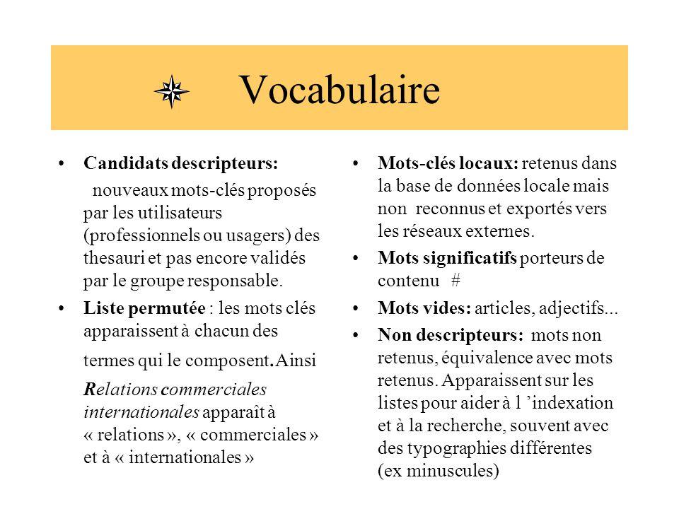 Vocabulaire Candidats descripteurs: