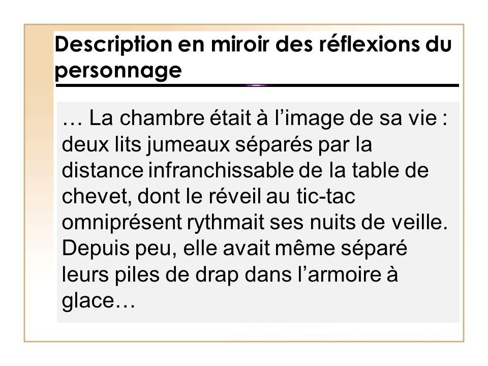 Description en miroir des réflexions du personnage