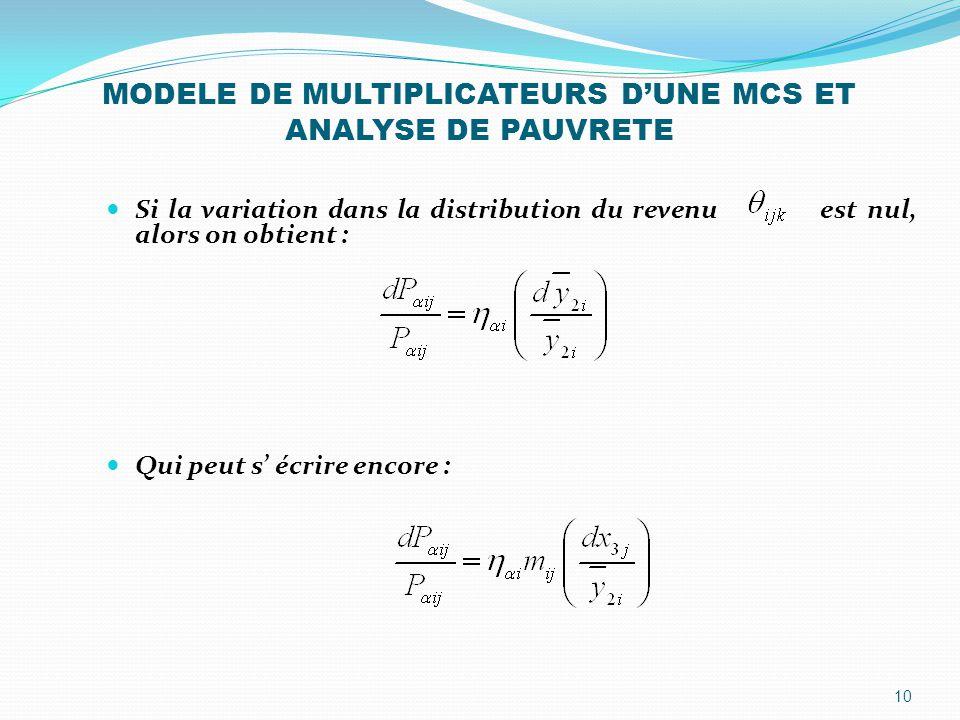 MODELE DE MULTIPLICATEURS D'UNE MCS ET ANALYSE DE PAUVRETE