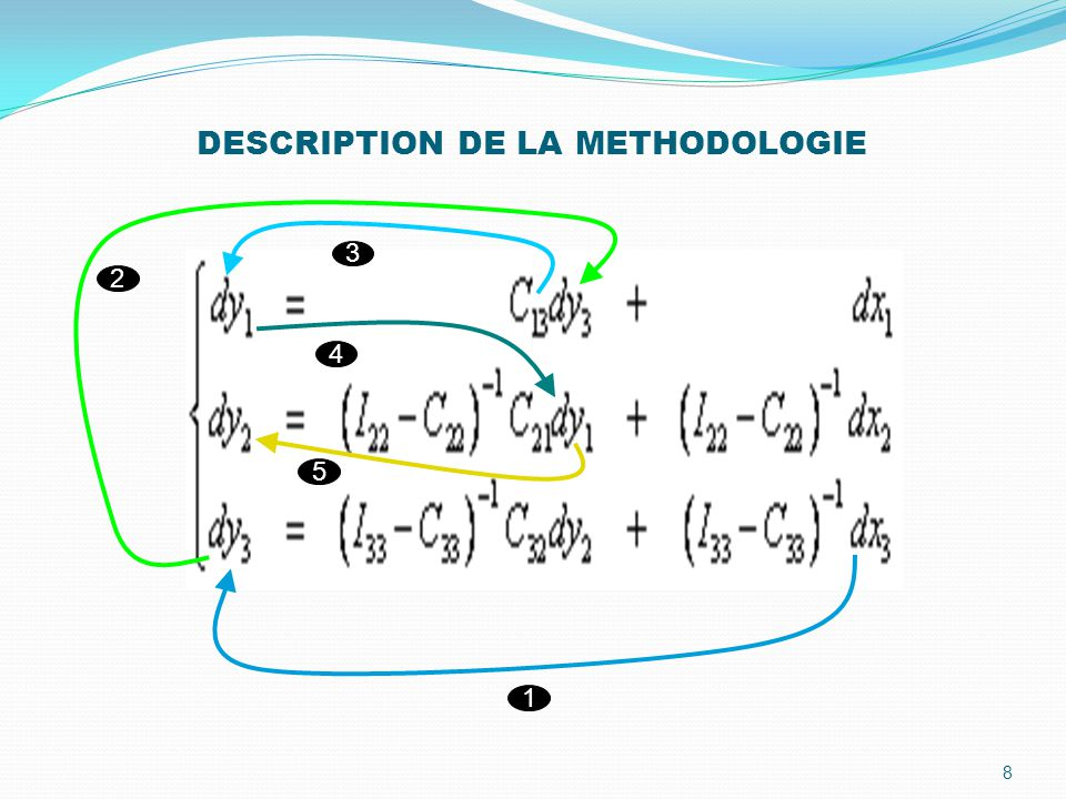 DESCRIPTION DE LA METHODOLOGIE