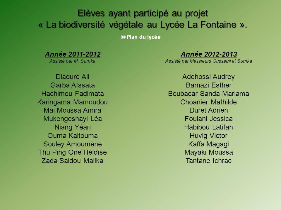 Elèves ayant participé au projet