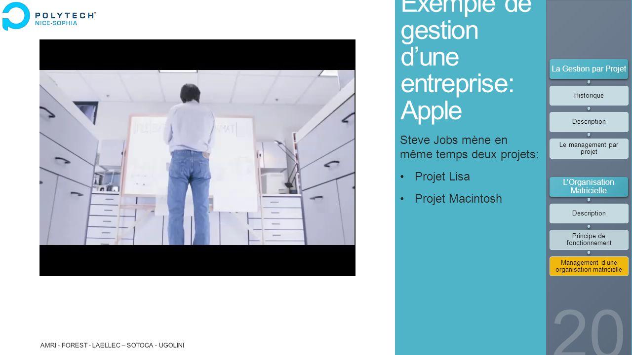 Exemple de gestion d'une entreprise: Apple