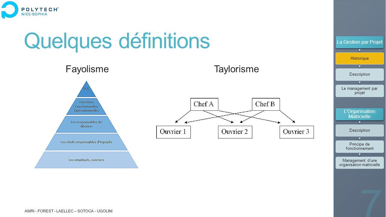 Quelques définitions Fayolisme Taylorisme La Gestion par Projet