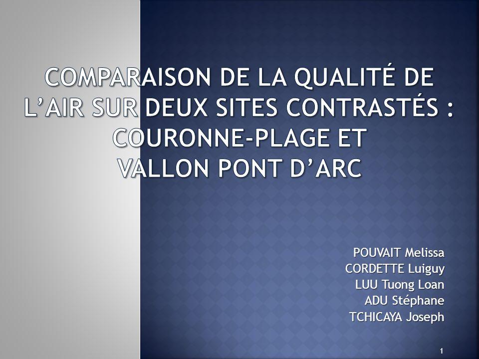 Comparaison de la qualité de l'air sur deux sites contrastés : Couronne-Plage et Vallon pont d'Arc