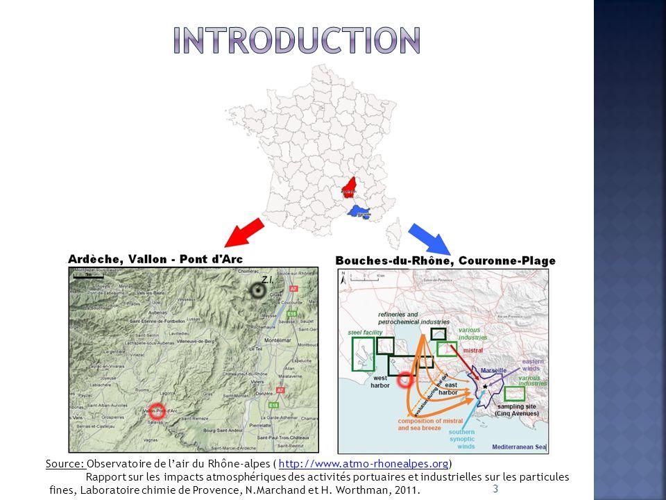 INTRODUCTION Source: Observatoire de l'air du Rhône-alpes ( http://www.atmo-rhonealpes.org)