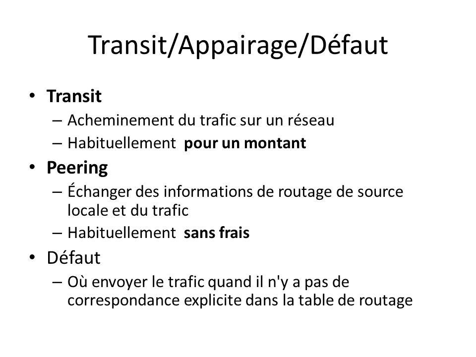 Transit/Appairage/Défaut