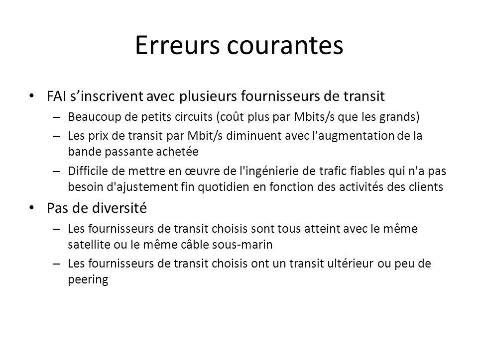 Erreurs courantes FAI s'inscrivent avec plusieurs fournisseurs de transit. Beaucoup de petits circuits (coût plus par Mbits/s que les grands)