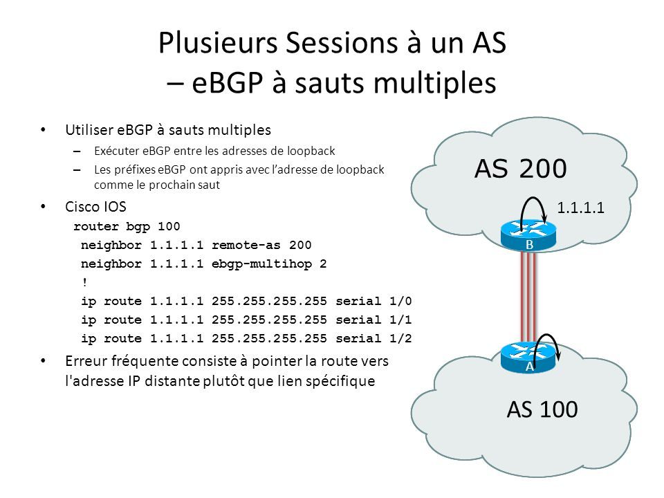 Plusieurs Sessions à un AS – eBGP à sauts multiples