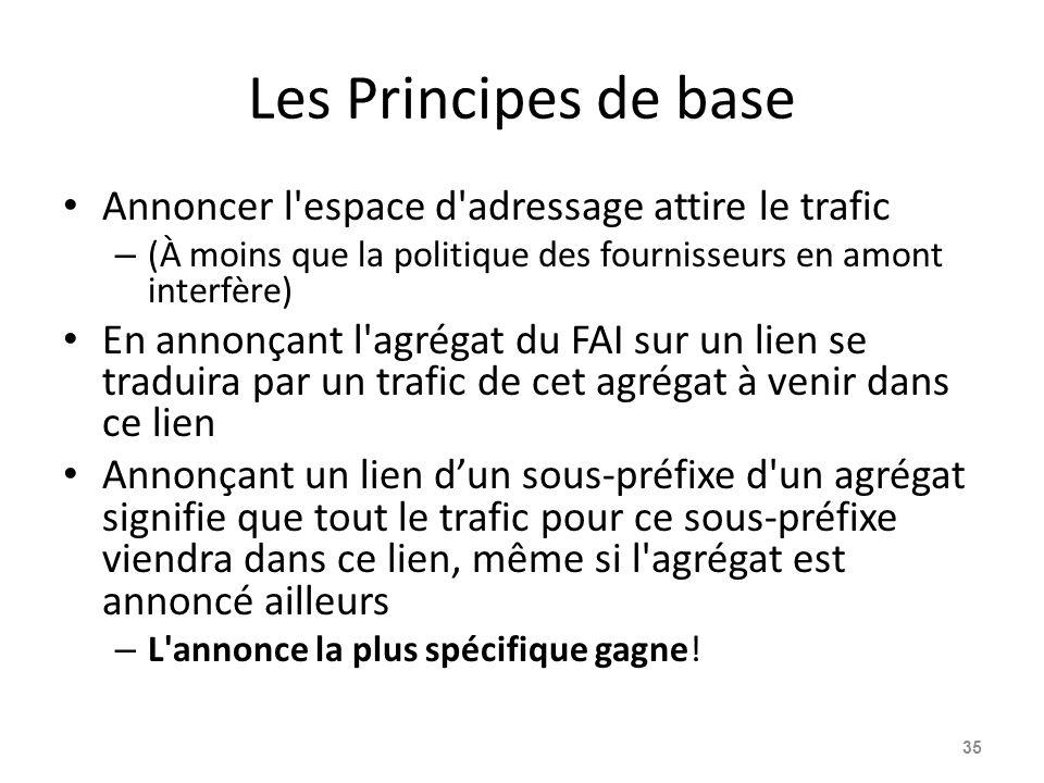 Les Principes de base Annoncer l espace d adressage attire le trafic
