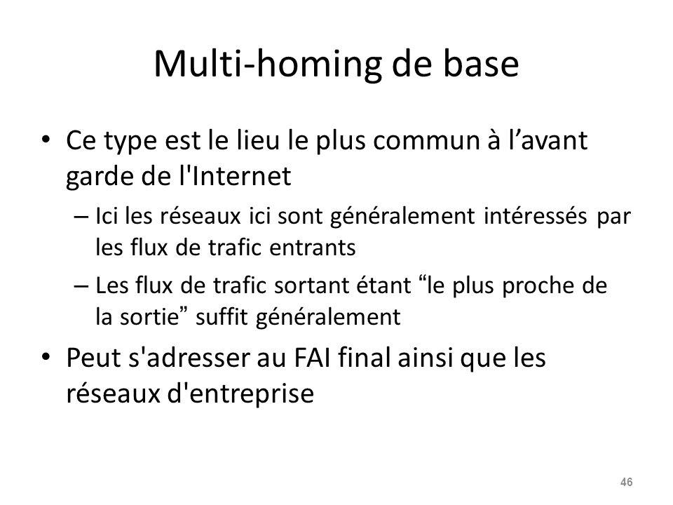 Multi-homing de base Ce type est le lieu le plus commun à l'avant garde de l Internet.