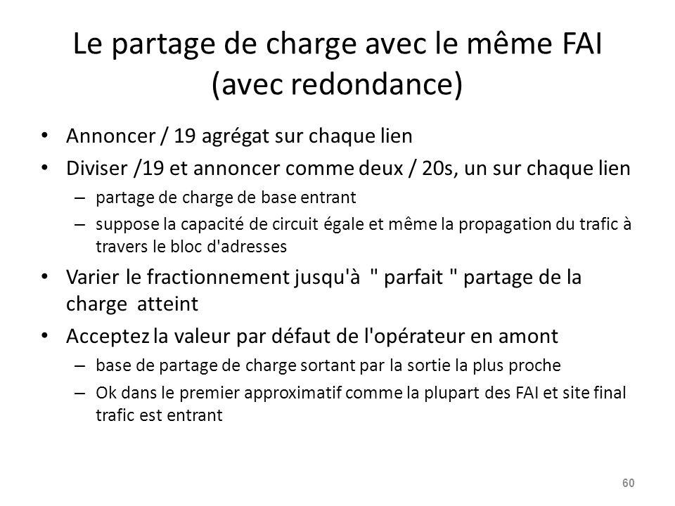 Le partage de charge avec le même FAI (avec redondance)