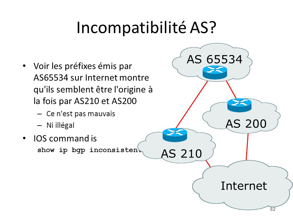 Incompatibilité AS AS 65534 AS 200 AS 210 Internet