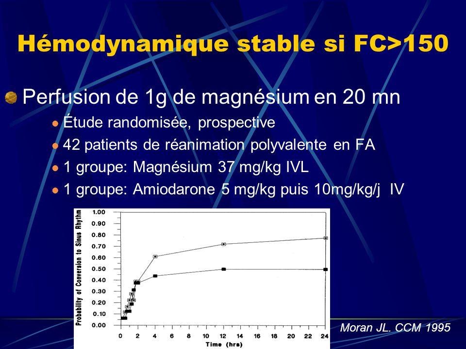 Hémodynamique stable si FC>150