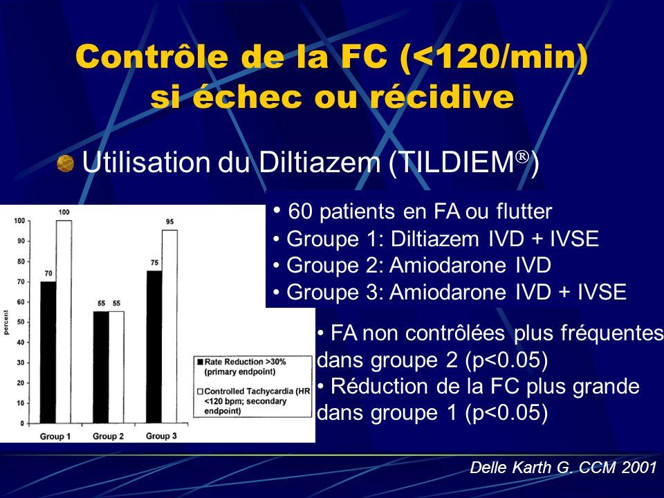 Contrôle de la FC (<120/min) si échec ou récidive