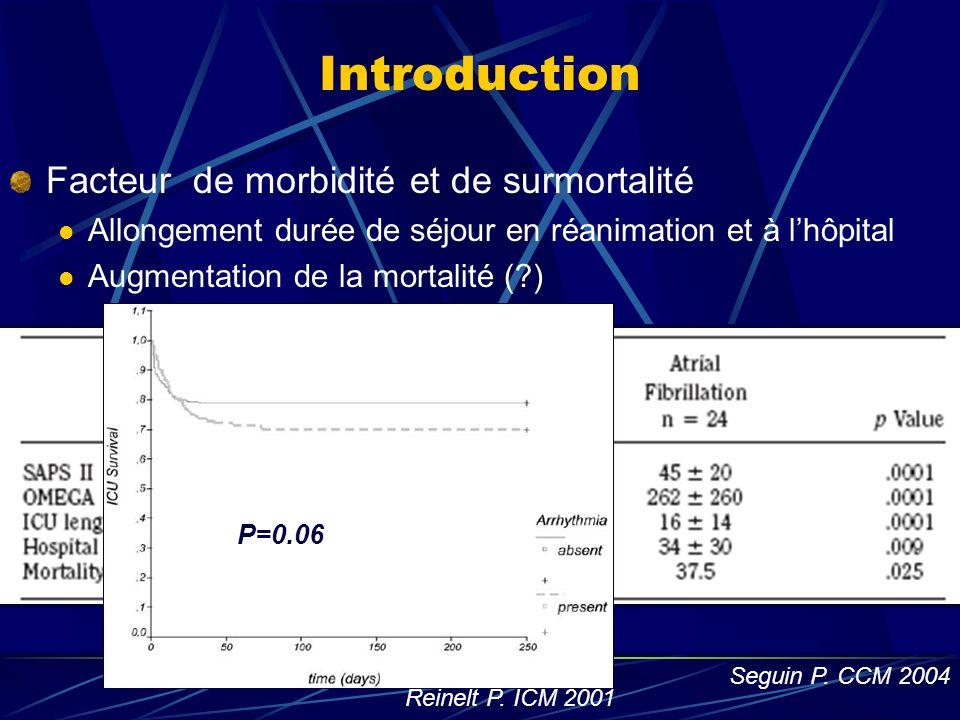 Introduction Facteur de morbidité et de surmortalité