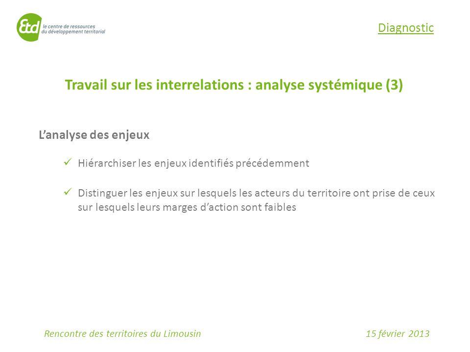 Travail sur les interrelations : analyse systémique (3)