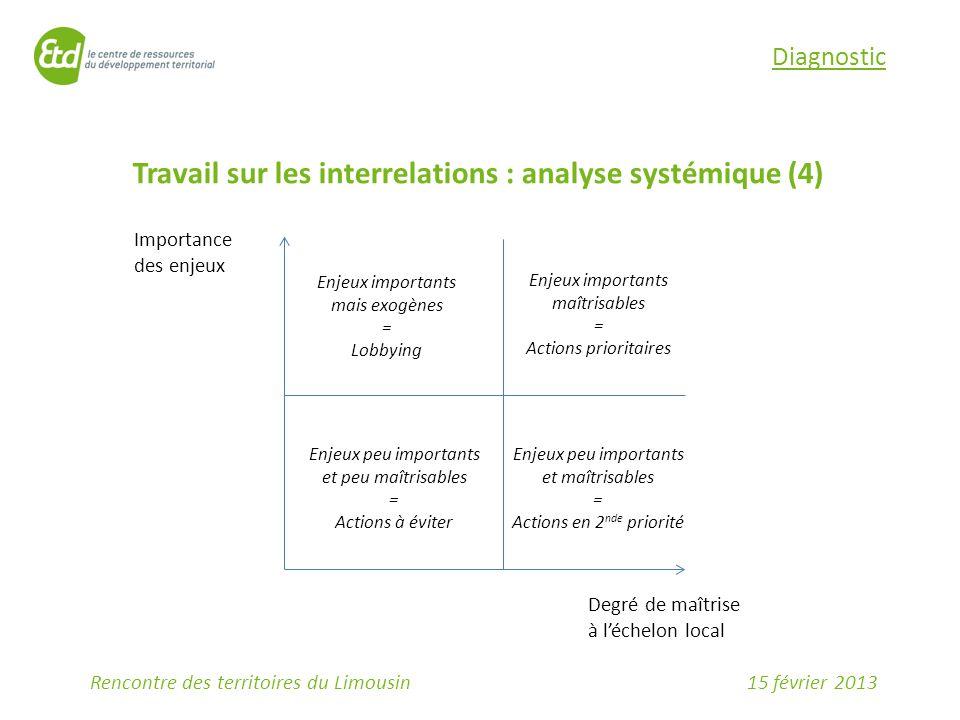 Travail sur les interrelations : analyse systémique (4)