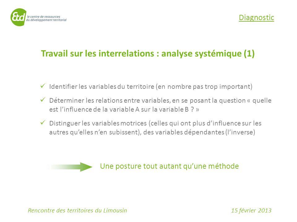 Travail sur les interrelations : analyse systémique (1)