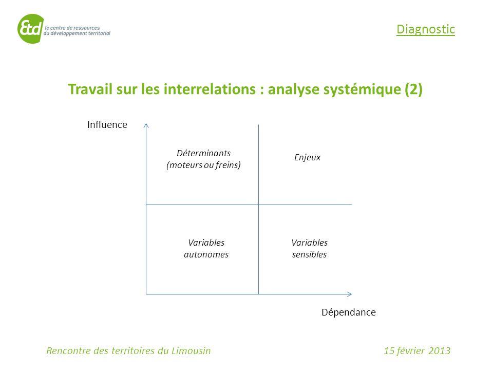Travail sur les interrelations : analyse systémique (2)